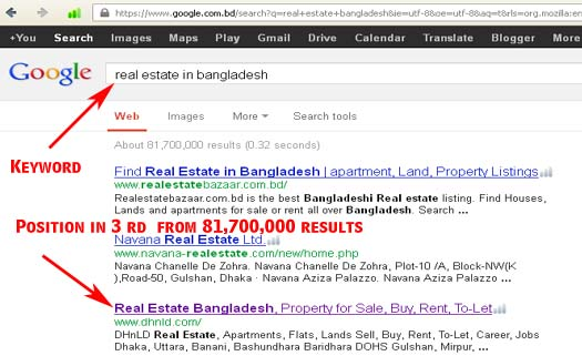 SEO Services in Bangladesh